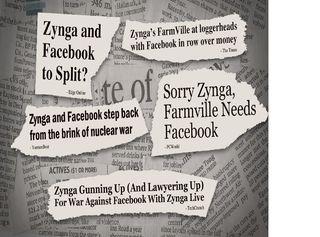 Zyngafacebook